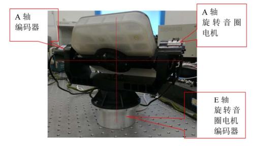 弧形音圈电机二维跟踪摆镜